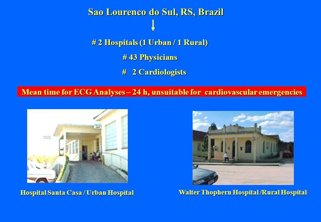Hospital Santa Casa / Urban Hospital Walter Thophern Hospital /Rural Hospital Sao Lourenco do Sul, RS, Brazil # 2 Hospitals (1 Urban / 1 Rural) # 43 Physicians # 43 Physicians # 2 Cardiologists # 2 Cardiologists Mean time for ECG Analyses – 24 h, unsuitable for cardiovascular emergencies