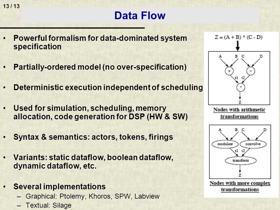 13 / 13 Data Flow Powerful formalism for data-dominated system specification Partially-ordered model (no over-specification) Deterministic execution independent of scheduling Used for simulation, scheduling, memory allocation, code generation for DSP (HW & SW) Syntax & semantics: actors, tokens, firings Variants: static dataflow, boolean dataflow, dynamic dataflow, etc.
