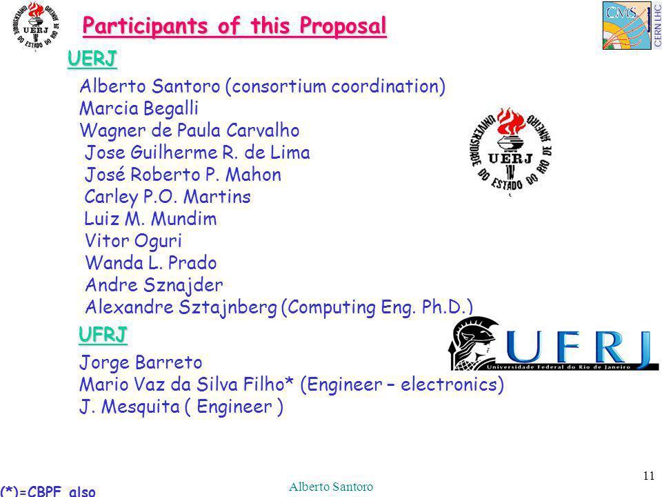 Alberto Santoro 11 Alberto Santoro (consortium coordination) Marcia Begalli Wagner de Paula Carvalho Participants of this Proposal UERJ Jose Guilherme R.