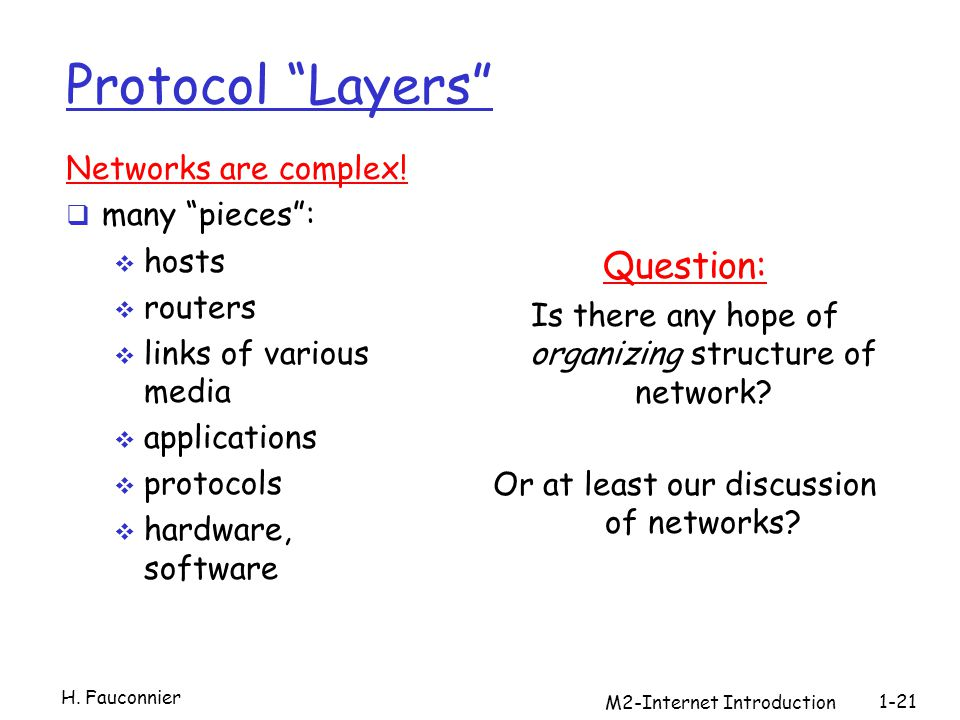 M2-Internet Introduction 1-21 Protocol Layers Networks are complex.