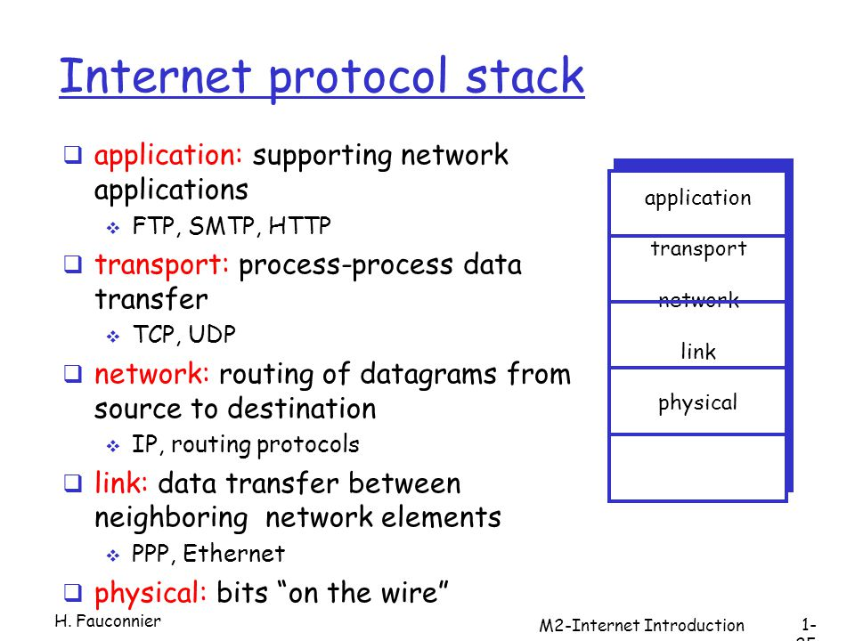 M2-Internet Introduction Internet protocol stack application: supporting network applications FTP, SMTP, HTTP transport: process-process data transfer TCP, UDP network: routing of datagrams from source to destination IP, routing protocols link: data transfer between neighboring network elements PPP, Ethernet physical: bits on the wire application transport network link physical H.
