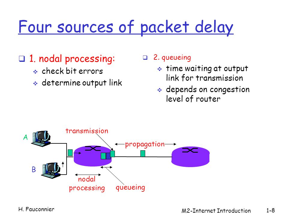 M2-Internet Introduction 1-8 Four sources of packet delay 1.