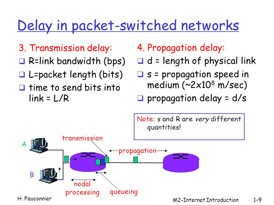 M2-Internet Introduction 1-9 Delay in packet-switched networks 3.