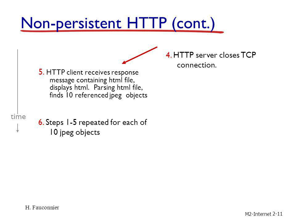 M2-Internet 2-11 Non-persistent HTTP (cont.) 5. HTTP client receives response message containing html file, displays html. Parsing html file, finds 10