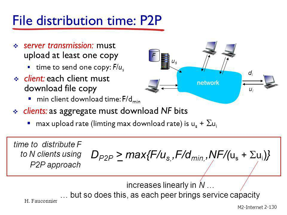 M2-Internet 2-130 File distribution time: P2P server transmission: must upload at least one copy time to send one copy: F/u s time to distribute F to