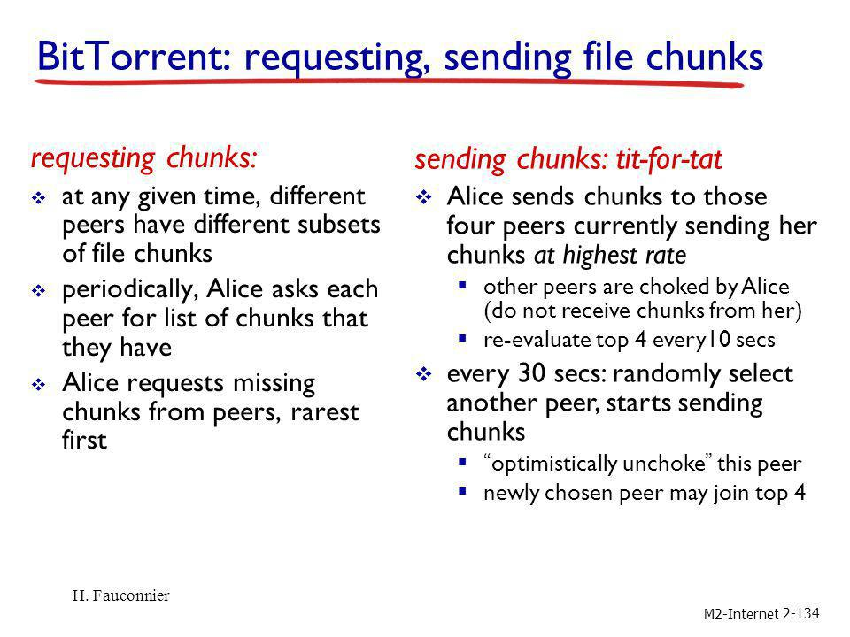 M2-Internet 2-134 BitTorrent: requesting, sending file chunks requesting chunks: at any given time, different peers have different subsets of file chu