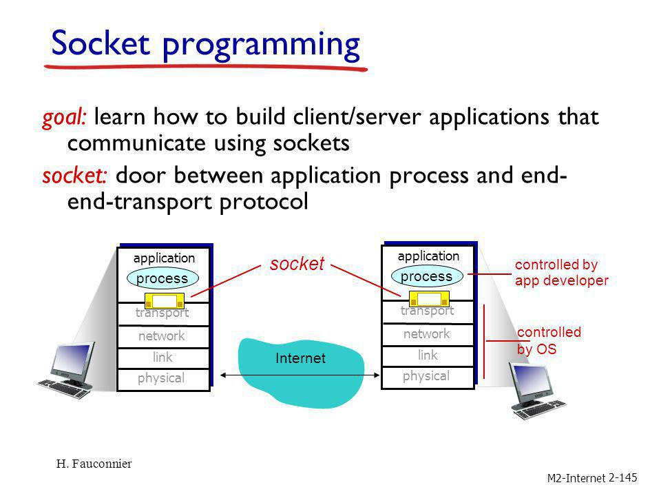 M2-Internet 2-145 Socket programming goal: learn how to build client/server applications that communicate using sockets socket: door between applicati