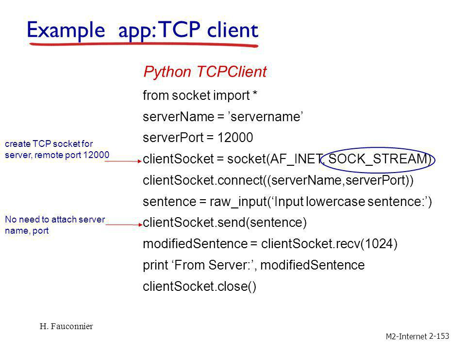 M2-Internet 2-153 Example app: TCP client from socket import * serverName = servername serverPort = 12000 clientSocket = socket(AF_INET, SOCK_STREAM)