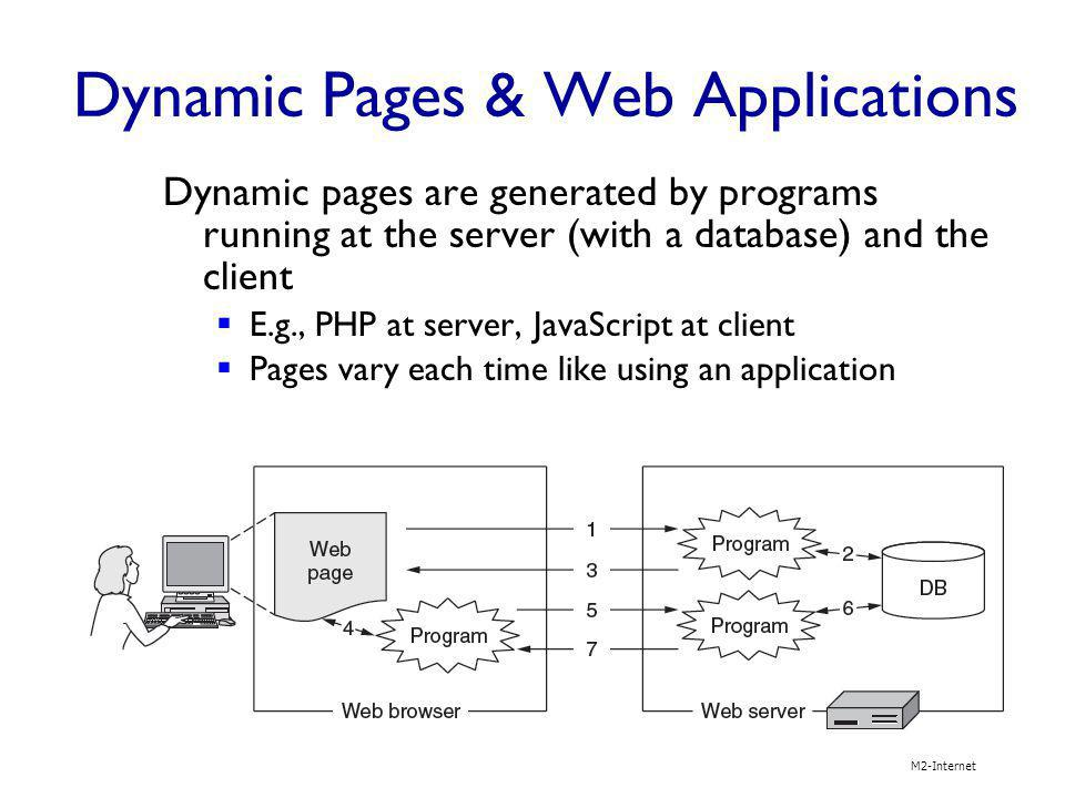 Dynamic Pages & Web Applications M2-Internet Dynamic pages are generated by programs running at the server (with a database) and the client E.g., PHP