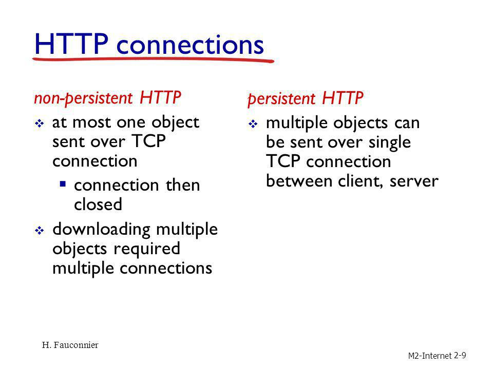 M2-Internet 2-9 HTTP connections non-persistent HTTP at most one object sent over TCP connection connection then closed downloading multiple objects r