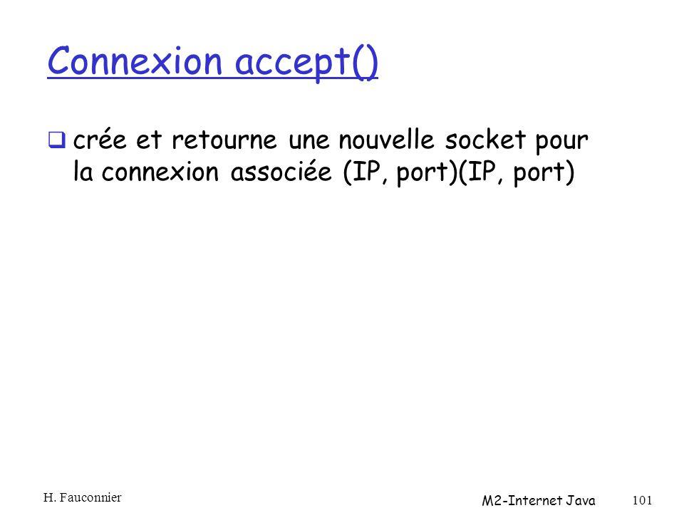 Connexion accept() crée et retourne une nouvelle socket pour la connexion associée (IP, port)(IP, port) H.