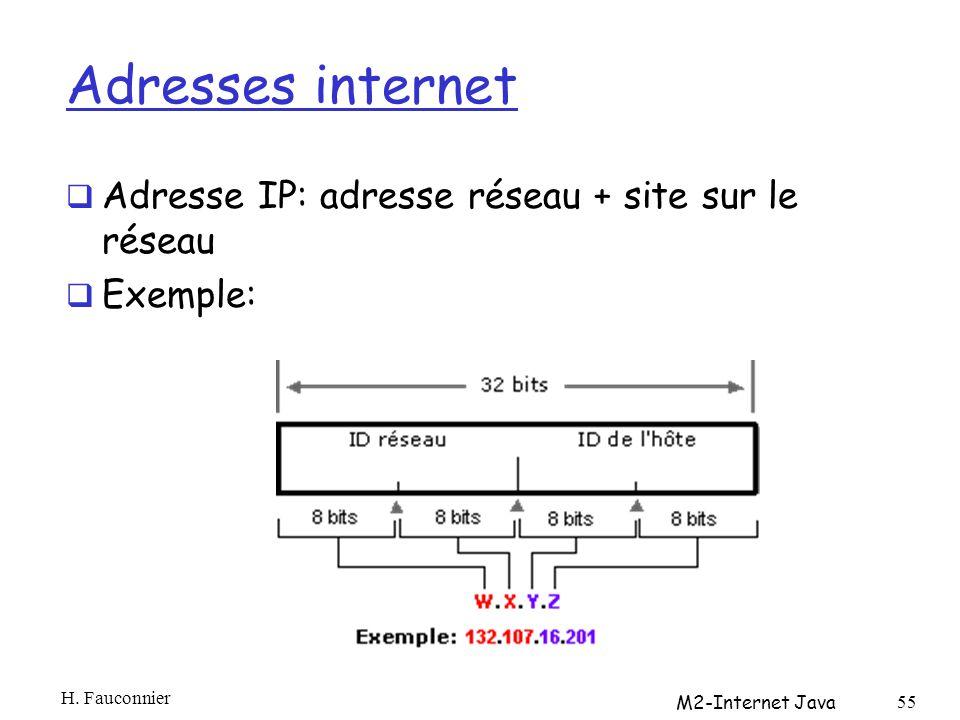 Adresses internet Adresse IP: adresse réseau + site sur le réseau Exemple: H.
