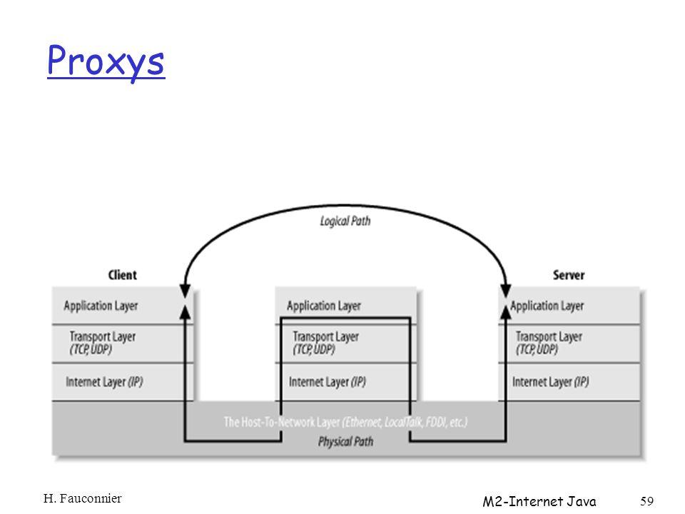 Proxys H. Fauconnier M2-Internet Java 59