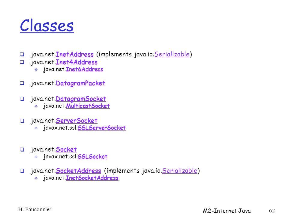 Classes java.net.InetAddress (implements java.io.Serializable)InetAddressSerializable java.net.Inet4AddressInet4Address java.net.Inet6AddressInet6Address java.net.DatagramPacketDatagramPacket java.net.DatagramSocketDatagramSocket java.net.MulticastSocketMulticastSocket java.net.ServerSocketServerSocket javax.net.ssl.SSLServerSocketSSLServerSocket java.net.SocketSocket javax.net.ssl.SSLSocketSSLSocket java.net.SocketAddress (implements java.io.Serializable)SocketAddressSerializable java.net.InetSocketAddressInetSocketAddress H.
