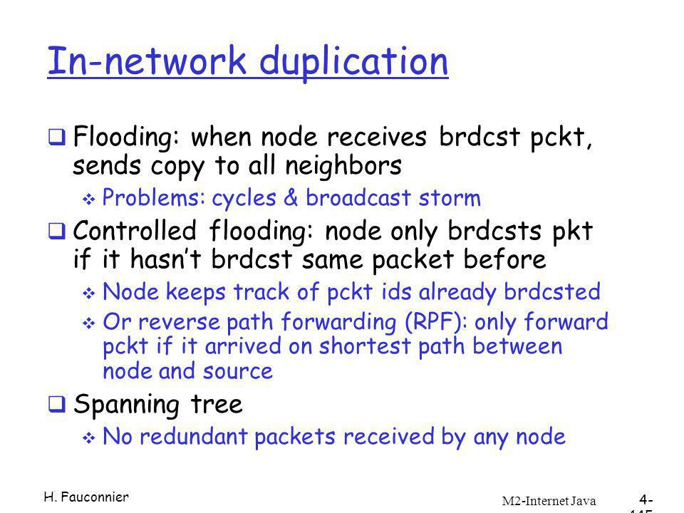 M2-Internet Java 4- 145 In-network duplication Flooding: when node receives brdcst pckt, sends copy to all neighbors Problems: cycles & broadcast storm Controlled flooding: node only brdcsts pkt if it hasnt brdcst same packet before Node keeps track of pckt ids already brdcsted Or reverse path forwarding (RPF): only forward pckt if it arrived on shortest path between node and source Spanning tree No redundant packets received by any node H.