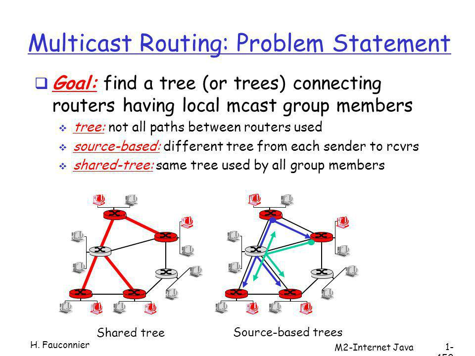 Multicast Routing: Problem Statement Goal: find a tree (or trees) connecting routers having local mcast group members tree: not all paths between routers used source-based: different tree from each sender to rcvrs shared-tree: same tree used by all group members Shared tree Source-based trees H.