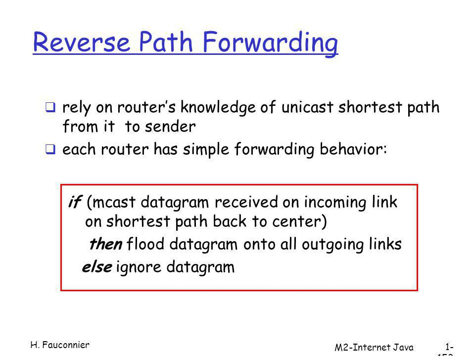 Reverse Path Forwarding if (mcast datagram received on incoming link on shortest path back to center) then flood datagram onto all outgoing links else ignore datagram rely on routers knowledge of unicast shortest path from it to sender each router has simple forwarding behavior: H.