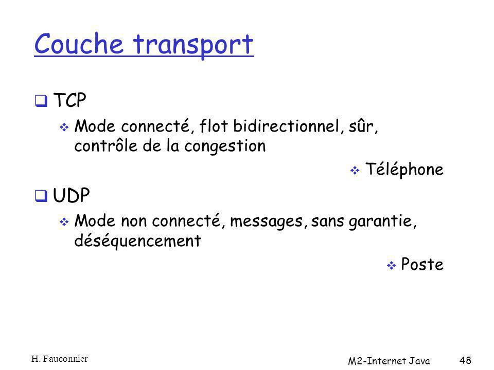 Couche transport TCP Mode connecté, flot bidirectionnel, sûr, contrôle de la congestion Téléphone UDP Mode non connecté, messages, sans garantie, désé