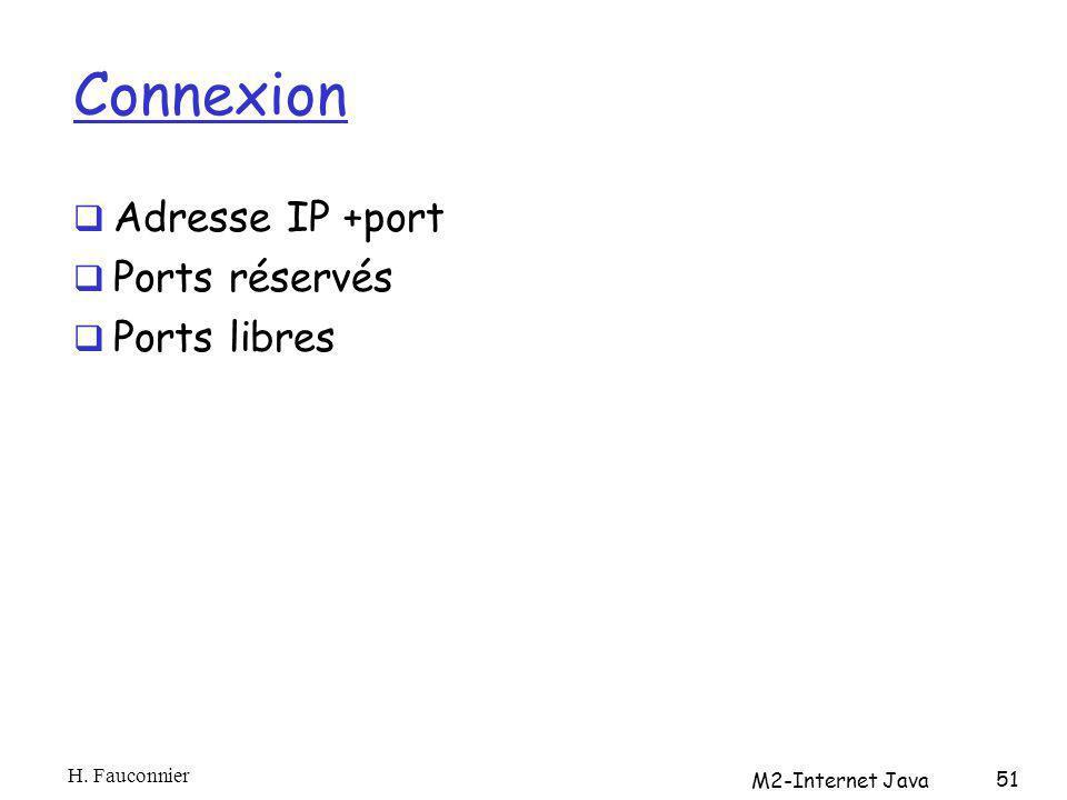 Connexion Adresse IP +port Ports réservés Ports libres H. Fauconnier M2-Internet Java 51