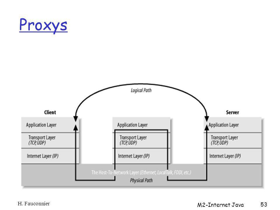 Proxys H. Fauconnier M2-Internet Java 53