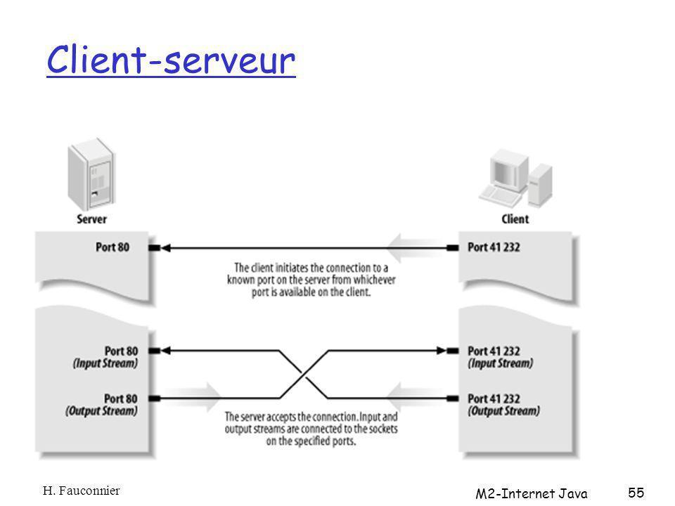 Client-serveur H. Fauconnier M2-Internet Java 55