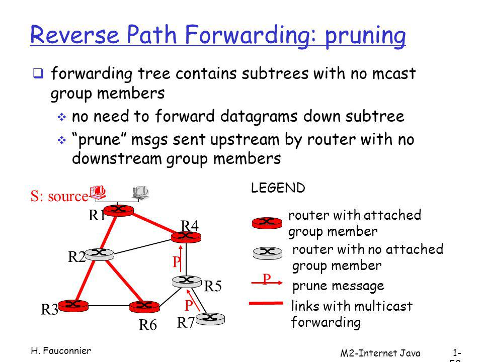 Reverse Path Forwarding: pruning forwarding tree contains subtrees with no mcast group members no need to forward datagrams down subtree prune msgs sent upstream by router with no downstream group members R1 R2 R3 R4 R5 R6 R7 router with attached group member router with no attached group member prune message LEGEND S: source links with multicast forwarding P P P H.