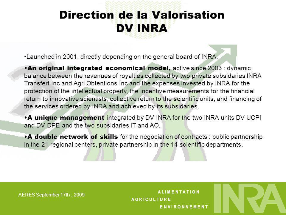 A L I M E N T A T I O N A G R I C U L T U R E E N V I R O N N E M E N T AERES September 17th, 2009 Direction de la Valorisation DV INRA Launched in 20