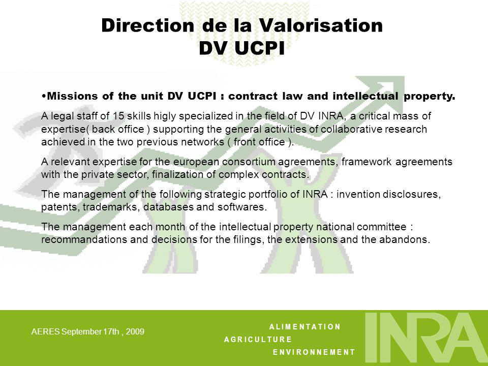 A L I M E N T A T I O N A G R I C U L T U R E E N V I R O N N E M E N T AERES September 17th, 2009 Direction de la Valorisation DV UCPI Missions of the unit DV UCPI : contract law and intellectual property.