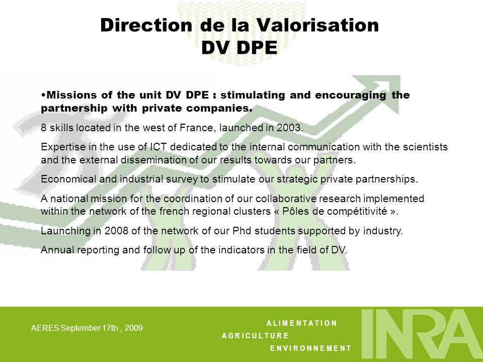 A L I M E N T A T I O N A G R I C U L T U R E E N V I R O N N E M E N T AERES September 17th, 2009 Direction de la Valorisation DV DPE Missions of the unit DV DPE : stimulating and encouraging the partnership with private companies.