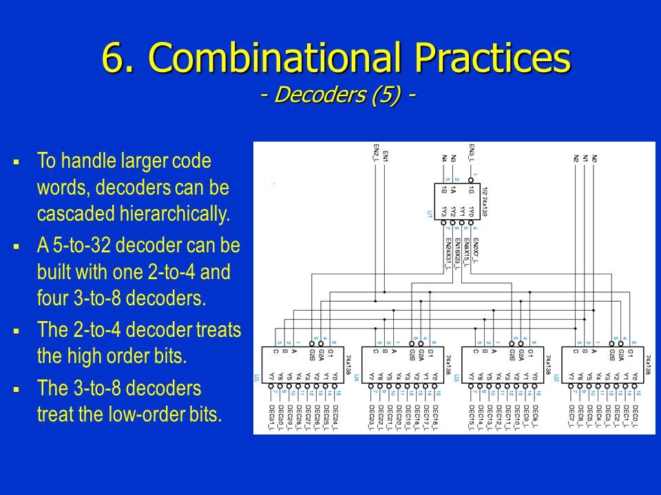 6. Combinational Practices - Decoders (5) - To handle larger code words, decoders can be cascaded hierarchically. A 5-to-32 decoder can be built with