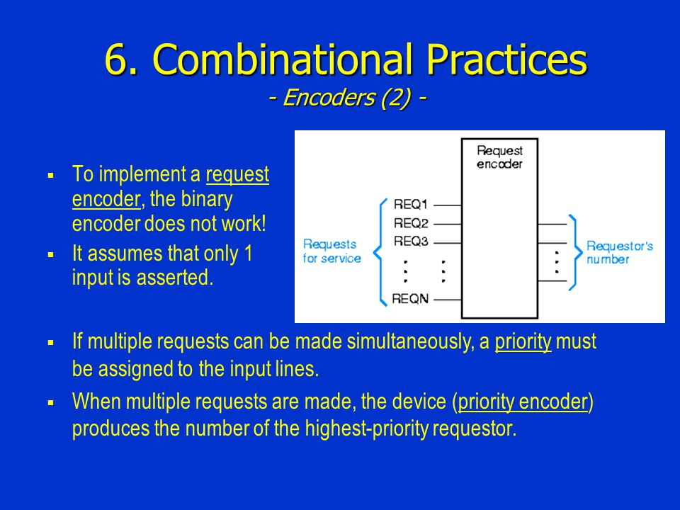6. Combinational Practices - Encoders (2) - To implement a request encoder, the binary encoder does not work! It assumes that only 1 input is asserted