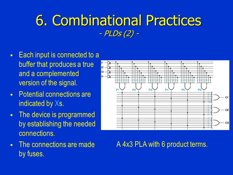 6. Combinational Practices - PLDs (2) - A 4x3 PLA with 6 product terms. Each input is connected to a buffer that produces a true and a complemented ve