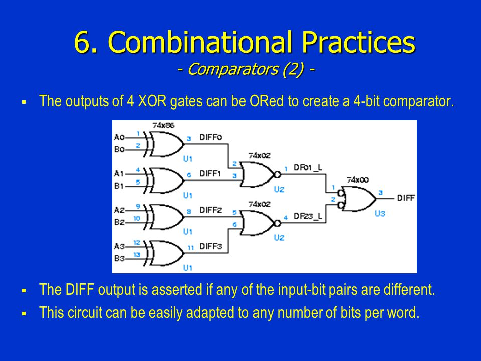 6. Combinational Practices - Comparators (2) - The outputs of 4 XOR gates can be ORed to create a 4-bit comparator. The DIFF output is asserted if any