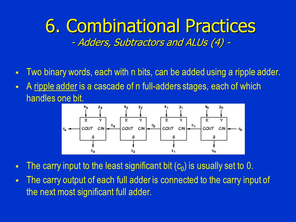 6. Combinational Practices - Adders, Subtractors and ALUs (4) - Two binary words, each with n bits, can be added using a ripple adder. A ripple adder