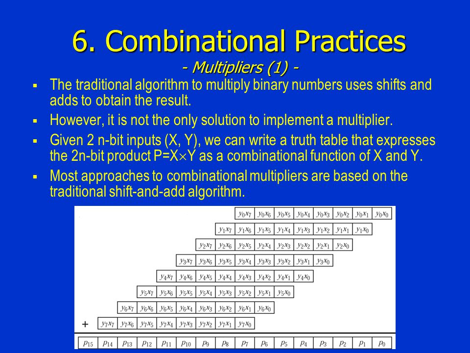 6. Combinational Practices - Multipliers (1) - The traditional algorithm to multiply binary numbers uses shifts and adds to obtain the result. However
