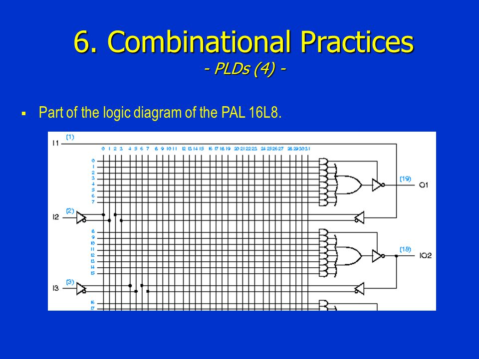 6. Combinational Practices - PLDs (4) - Part of the logic diagram of the PAL 16L8.
