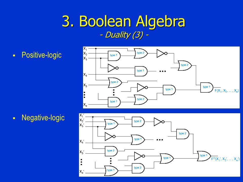 3. Boolean Algebra - Duality (3) - Negative-logic Positive-logic