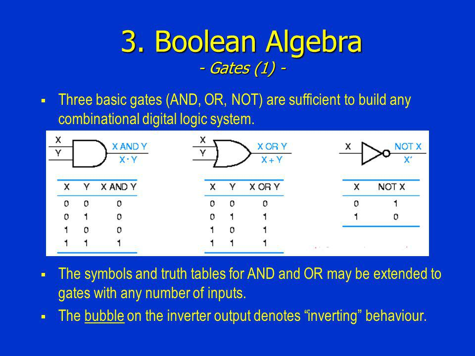 3. Boolean Algebra - Gates (1) - Three basic gates (AND, OR, NOT) are sufficient to build any combinational digital logic system. The symbols and trut