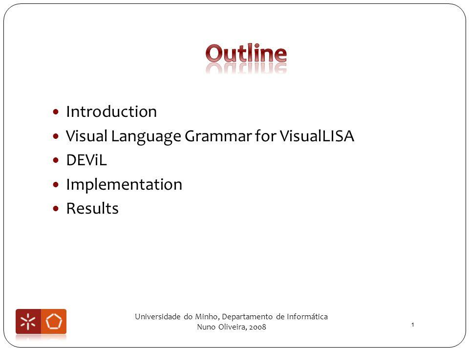 Introduction Visual Language Grammar for VisualLISA DEViL Implementation Results Universidade do Minho, Departamento de Informática Nuno Oliveira, 2008 1