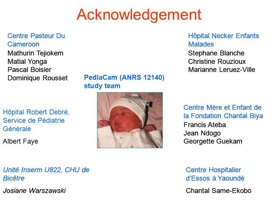 Acknowledgement Centre Pasteur Du Cameroon Mathurin Tejiokem Matial Yonga Pascal Boisier Dominique Rousset Hôpital Robert Debré, Service de Pédiatrie