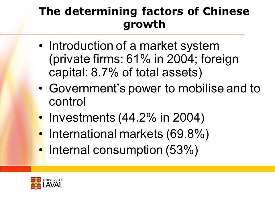 Weight of foreign investments in Chinas industrial production (in millions of yuan)