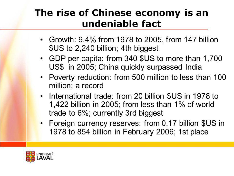 Fundamental characteristics of China - An emerging key economic player - A developing country Still more than 100 million people living in poverty Current GDP / capita is equal to South Korea in 1982 and Japan in 1961.