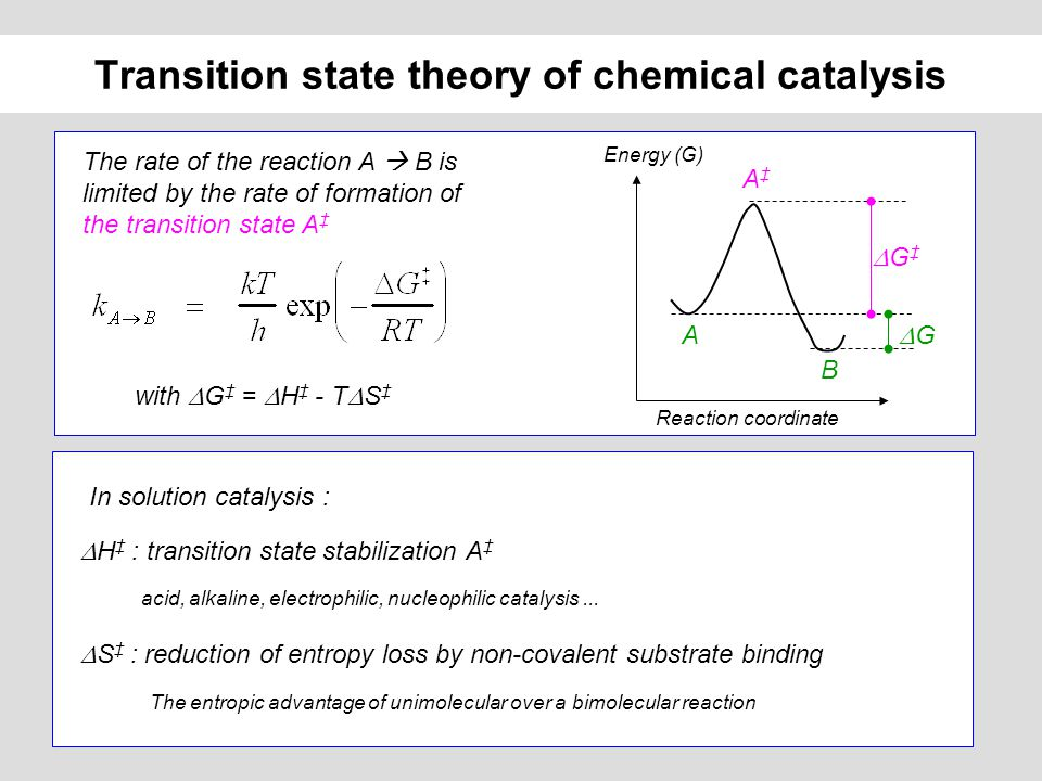 Transition state theory of chemical catalysis The rate of the reaction A B is limited by the rate of formation of the transition state A with G = H -