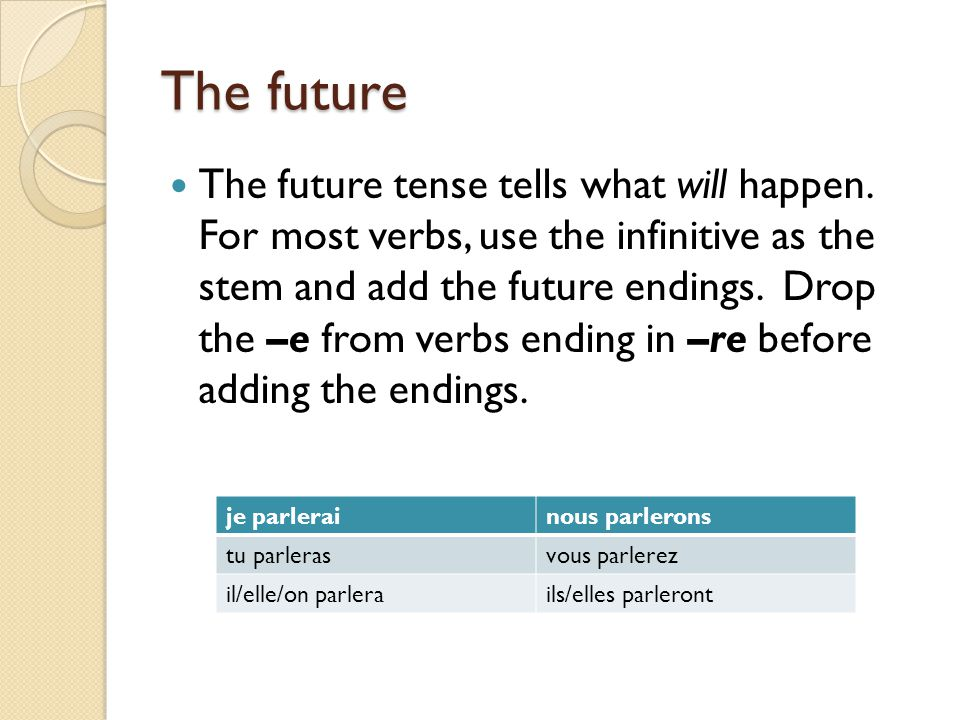 The future The future tense tells what will happen.