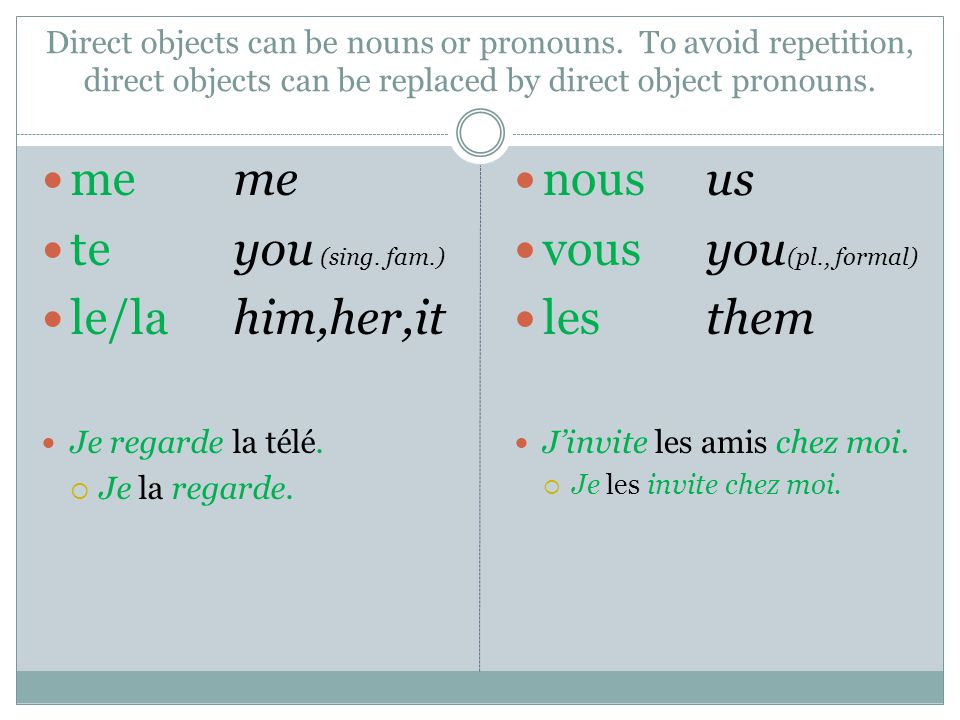 Direct objects can be nouns or pronouns.