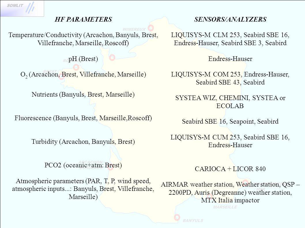 BREST WIMEREUX ROSCOFF BANYULS MARSEILLE VILLEFRANCHE / MER ARCACHON/ BORDEAUX SOMLIT LUC / MER HF PARAMETERS Temperature/Conductivity (Arcachon, Banyuls, Brest, Villefranche, Marseille, Roscoff) pH (Brest) O 2 (Arcachon, Brest, Villefranche, Marseille) Nutrients (Banyuls, Brest, Marseille) Fluorescence (Banyuls, Brest, Marseille,Roscoff) Turbidity (Arcachon, Banyuls, Brest) PCO2 (oceanic+atm: Brest) Atmospheric parameters (PAR, T, P, wind speed, atmospheric inputs...: Banyuls, Brest, Villefranche, Marseille) SENSORS/ANALYZERS LIQUISYS-M CLM 253, Seabird SBE 16, Endress-Hauser, Seabird SBE 3, Seabird Endress-Hauser LIQUISYS-M COM 253, Endress-Hauser, Seabird SBE 43, Seabird SYSTEA WIZ, CHEMINI, SYSTEA or ECOLAB Seabird SBE 16, Seapoint, Seabird LIQUISYS-M CUM 253, Seabird SBE 16, Endress-Hauser CARIOCA + LICOR 840 AIRMAR weather station, Weather station, QSP – 2200PD, Auris (Degreanne) weather station, MTX Italia impactor