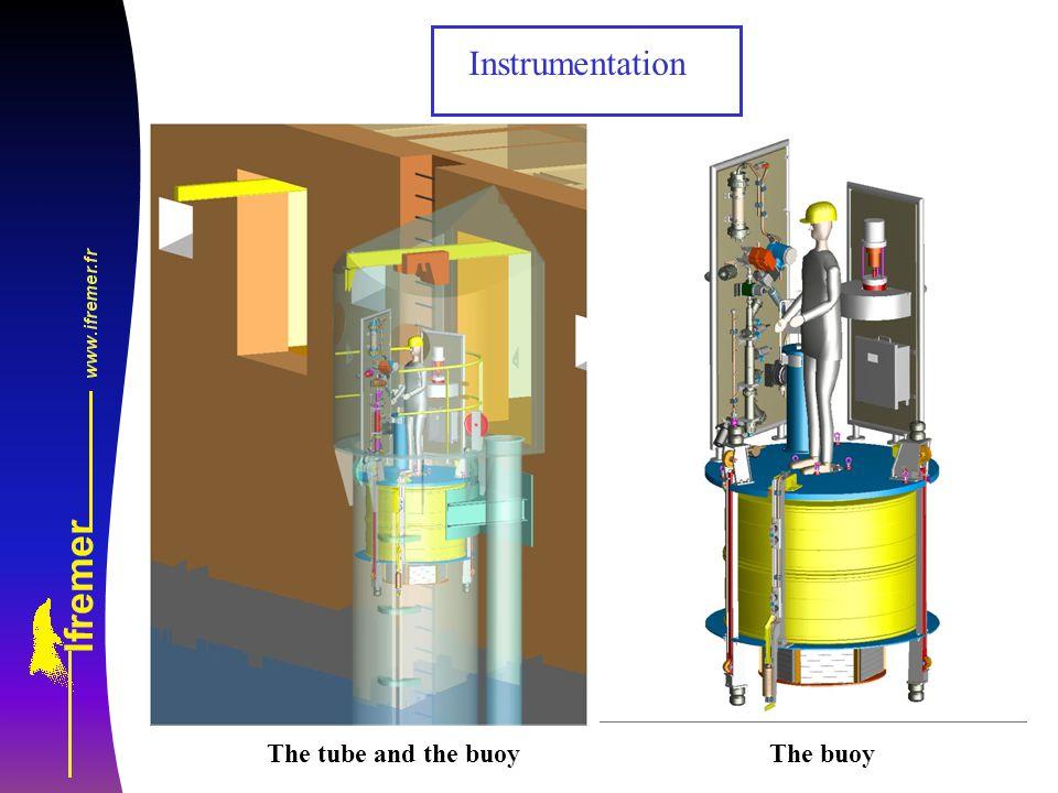 Instrumentation The buoyThe tube and the buoy