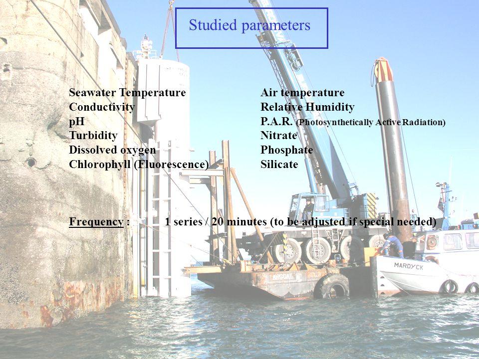 Studied parameters Seawater TemperatureAir temperature ConductivityRelative Humidity pH P.A.R.