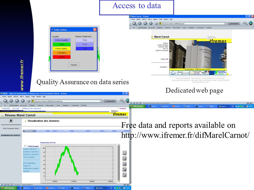 Access to data Quality Assurance on data series Free data and reports available on http://www.ifremer.fr/difMarelCarnot/ Dedicated web page