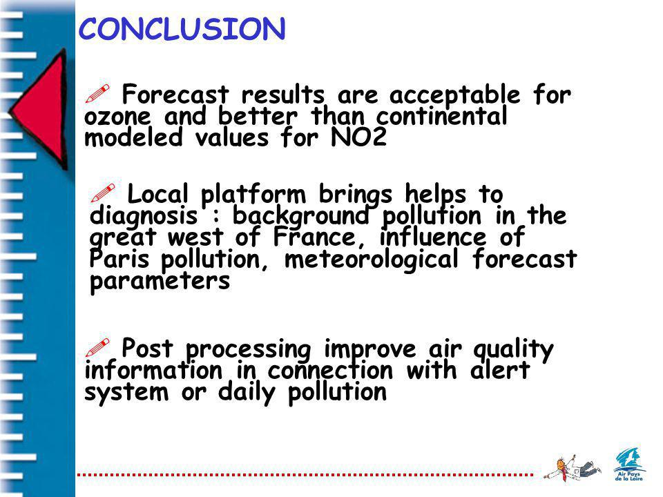 CONCLUSION ! Forecast results are acceptable for ozone and better than continental modeled values for NO2 ! Local platform brings helps to diagnosis :
